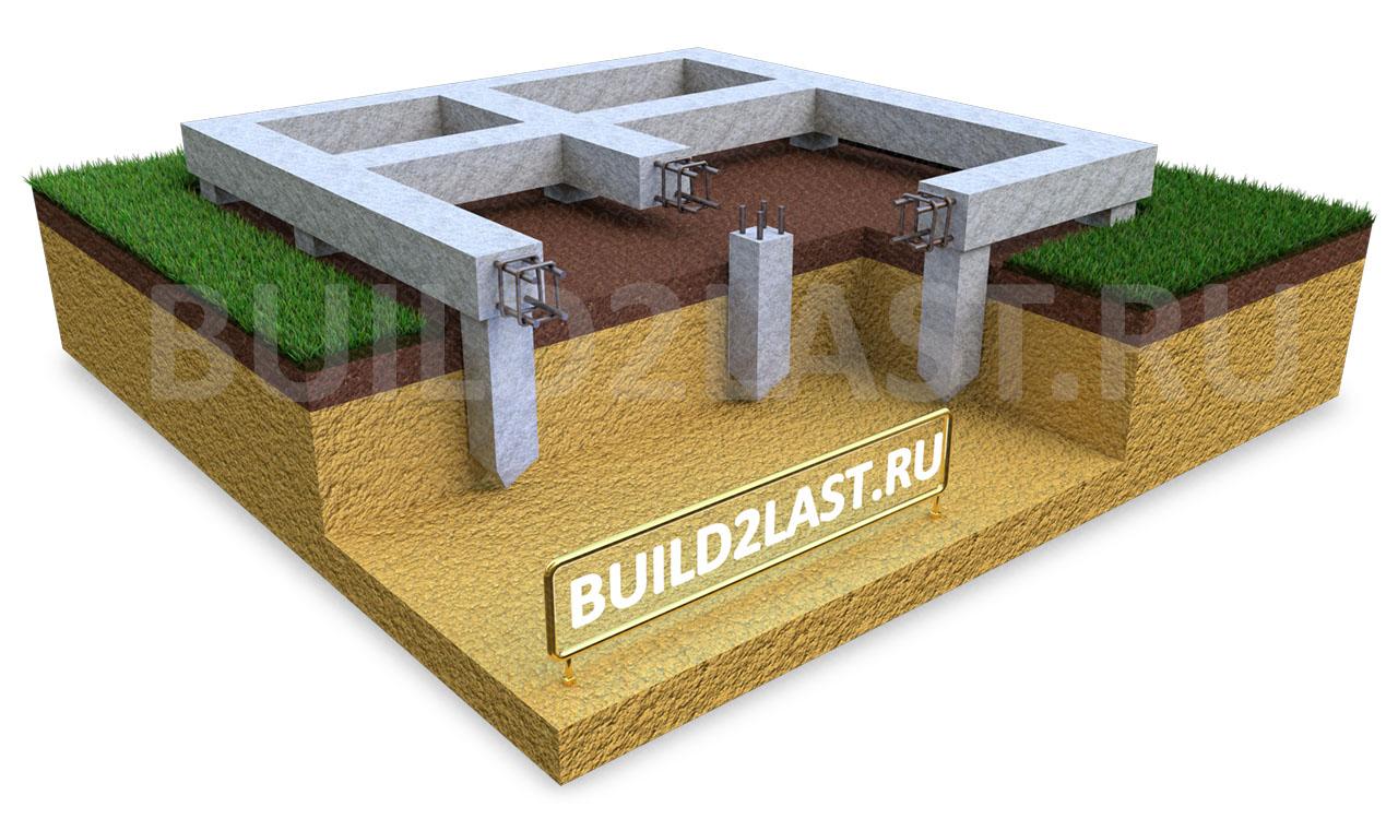 Фундамент на забивных железобетонных сваях с монолитным железобетонным ростверком