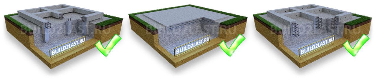 Виды фундаментов наиболее подходящие при замене грунта - свайный с ростверком, плитный, монолитный ленточный