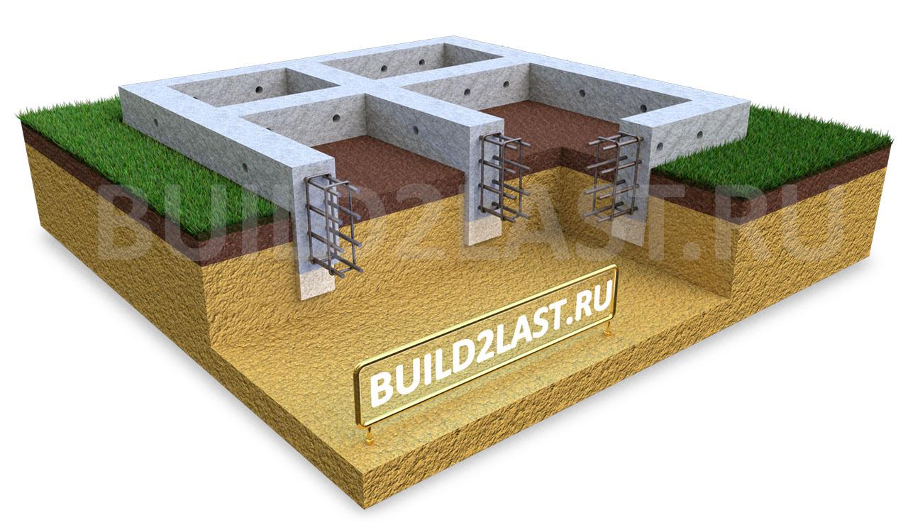 Ленточный монолитный фундамент на песчаной подушке, в фундаменте устроены продухи для вентиляции подпольного пространства