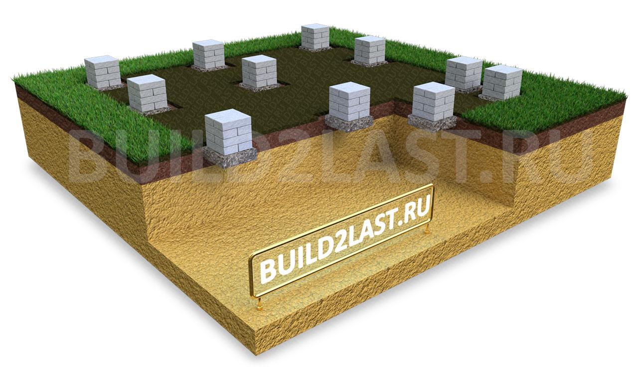 Столбчатый фундамент из бетонных блоков на гравийной подушке