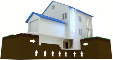 BUILD2LAST - Пучинистые грунты - как определить пучинистость и как строить на сложных грунтах