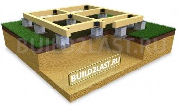 BUILD2LAST - Строительство столбчатого фундамента