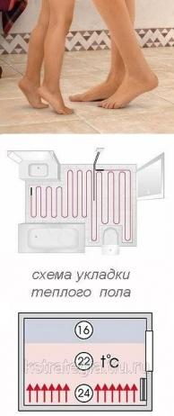 Электрический теплый пол Электрические теплые полы под плитку мат нагревательный, Квадрат Тепла
